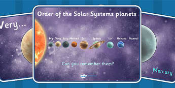 Mnemonic Solar System Display Posters Detailed Images - space