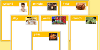 Maths Intervention Time Keyword Poster Template - SEN, special needs, intervention, maths, measure, time