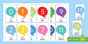 Number Flash Cards 0-30 Arabic/English - ُِEAL Number Flash Cards 0-30 - card, numbers, numeracy, flash, 30, numbes, nubers, numracy, flash