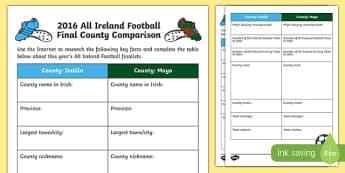 2016 All Ireland Football Final County Comparison Research Activity Sheet-Irish, worksheet