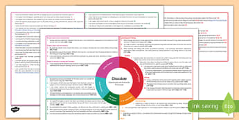 Chocolate Interdisciplinary Topic Web First Level - CfE, People, Place, Environment, History, Fairtrade, Cocoa, Topic, Planner, Cross Curricular, Plan