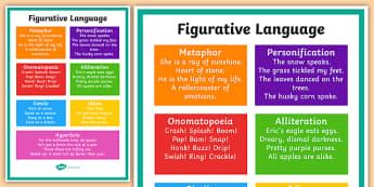 KS2 Figurative Language Poster - figurative language, language, poster, display poster, class display, literacy display, english display, poster for display
