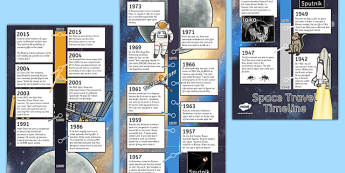 Space Travel Timeline - space travel, timeline, history, space