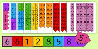 Place Value Arrow Cards - Place value, ones, tens, hundreds, thousands, decimal point, place value games, cards