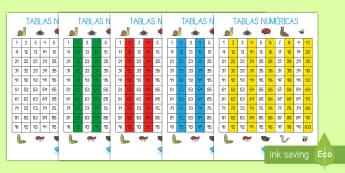 Bichos Tablanumérica - Bichos, insectos, números, recta, 100, grande,Spanish