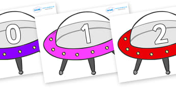 Numbers 0-100 on Spaceships - 0-100, foundation stage numeracy, Number recognition, Number flashcards, counting, number frieze, Display numbers, number posters