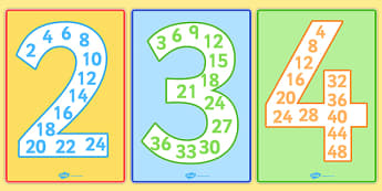 Number Multiples Display Individual Posters - multiplication posters, multiples poster, number multiples, multiplication to 12 posters, numeracy display