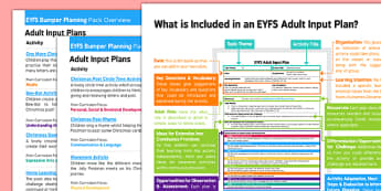 EYFS Bumper Planning Pack Overview to Support Teaching on The Jolly Christmas Postman - Early Years, continuous provision, early years planning, Christmas, story, The Jolly Christmas Postman, Janet and Allan Ahlberg