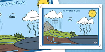 The Water Cycle Display Posters - Water Cycle, water, display, sign, poster, cycle of water,  cloud, rain, lake, precipitation