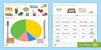 Plansza Zdrowy posiłek i obrazki do sortowania - jedzenie, pożywienie, owoce, warzywa, zdrowe, odżywianie, węglowodany, białka, tłuszcze, cukry,