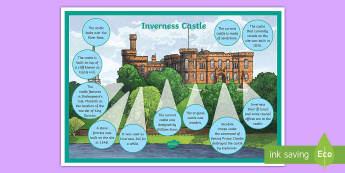 Inverness Castle A4 Display Poster - CfE Social Studies resources, Inverness, Inverness Castle, Scottish Castle, Scottish landmarks, famo