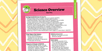 2014 Curriculum Year 5 Science Overview - new curriculum, plans