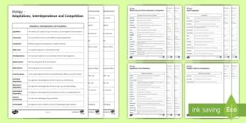 Ecology Glossary Activity - KS4 Glossary, Ecology, Biodiversity, Interdependence, Sustainable, Arable, Deciduous, Adaptation, En