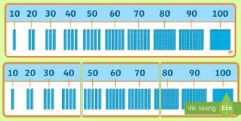 Base 10, Number Line, dienes, blocks, tens, 10s, counting in 10s, counting in tens,  - Counting with Base 10 Display Poster - tens, ten times table, multiples of 10, multiples of ten, die