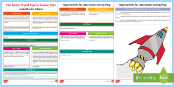 ROI Space Travel Agents Aistear Planning Template - Aistear, Infants, English Oral Language, School, The Garda Station, The Hairdressers, The Airport, T
