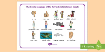 Creole Torres Strait Islander Language Word Mat - Australian Curriculum, HASS, The Ways In Which Aboriginal And Torres Strait Islander Peoples Maintai