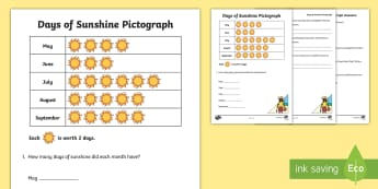 Days of Sunshine Pictograph Activity Sheet - worksheet, data, interpret, bar chart, block graph, pictograph