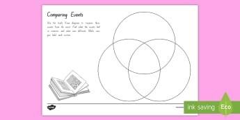 Comparing Events with Three-Circled Venn Diagram Activity Sheet - New Zealand Chapter Chat, Chapter Chat NZ, Chapter Chat, Holes, Venn diagram, Venn, 3 circled Venn,