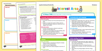 Interest Area Continuous Provision Plan Posters Nursery FS1
