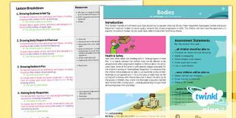 PlanIt - Art LKS2 - Bodies Planning Overview - planit, art, bodies