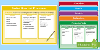 Features of Non Fiction Texts Display Pack - feature of non fiction texts, australia, australian curriculum literacy, stage two, year 3, year 4,