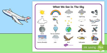 What We See In The Sky Word Mat - sky, space word mat, sky word mat, in the sky, what we see in the sky, sky, satellites, space, Austr