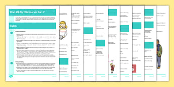 What Will My Child Learn in Year 3? Information Sheets - child, learn, year 3, what