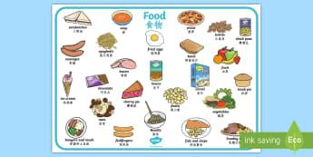 Food Word Mat English/Mandarin Chinese - Food Word Mat - food, food groups, food types, writing about food, word mat, writing aid, mat, wordm
