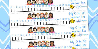 Ourselves Number Line 0-20 - numberline, ourselves, numeracy, aid