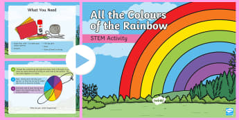 All the Colours of the Rainbow STEM PowerPoint - Make it twinkle!, STEM, Light, Energy, Forces, Experiment, KS1, KS2, Science.
