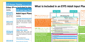 EYFS Bumper Planning Pack Overview to Support Teaching on The Crunching Munching Caterpillar - EYFS, Early Years planning, The Crunching Munching Caterpillar, Sheridan Cain, life cycle of a butte