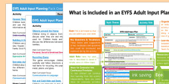 EYFS Houses and Homes Adult Input Planning and Resource Pack Overview - lesson plans, lesson ideas, topic ideas, teacher led, adult led, eyfs, reception, nursery, planning,