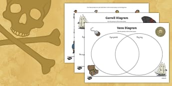Carroll And Venn Diagram Pirate Activity - activities, diagrams