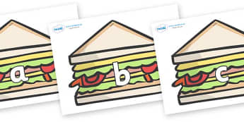 Phase 2 Phonemes on Sandwiches to Support Teaching on The Lighthouse Keeper's Lunch - Phonemes, phoneme, Phase 2, Phase two, Foundation, Literacy, Letters and Sounds, DfES, display