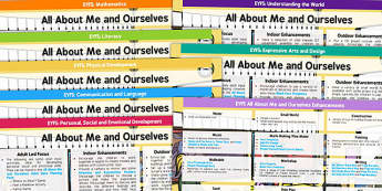 EYFS All About Me and Ourselves Lesson Plan and Enhancement Ideas - ourselves, lesson plan, EYFS