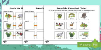 Ronald the Rhino Food Chains Activity Sheet - Children's Books, Ronald the Rhino, children's book, story, Leopard, Python, endangered, animal, c