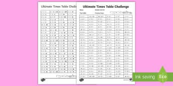 KS2 Ultimate Times Tables Challenge - golden 100, times table test, all times tables, big times table test, assessment, times table, times tables
