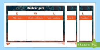 Bushrangers KWL Grid - Bushrangers, history, Ned Kelly, outlaws, outlaw, Australian History, bush, ranger, criminals,Austra