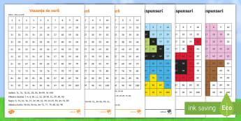 Vara: Colorează după codul culorilor Fișe de lucru - an școlar, sfârșit de an școlar, sfarsit de an scolar, an lectiv, sfârșitul anului școlar, sf