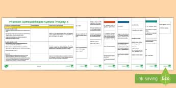 Fframwaith Cymhwysedd Digidol Cynllunio Gwag i Flwyddyn 6 Poster Arddangos  - Digital Competence Framework, Fframwaith Cymhwysedd Digidol, Cynllunio, Cyfnod Allweddol 2, Blwyddyn