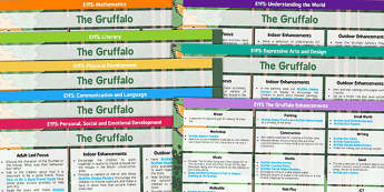 EYFS Lesson Plan and Enhancement Ideas to Support Teaching on The Gruffalo - the gruffalo, lesson plan