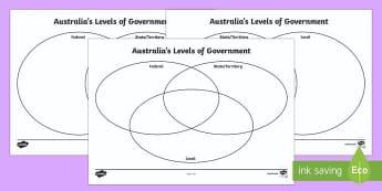 Australia's Levels of Government Venn Diagram Activity Sheets-Australia