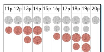 Coin Number Line (11p - 20p) - Money, coins, currency, pound, pence, foundation numeracy, coin, pay, shop, coin numberline, numberline