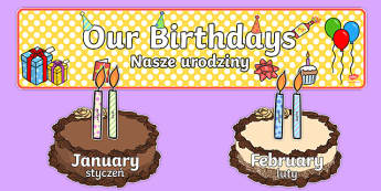 Editable Birthday Display Set Cakes Polish Translation - polish, Birthday set, birthday display, banner, birthday, birthday poster, birthday display, months of the year, cake, balloons, happy birthday