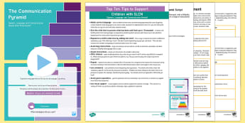 SLCN Inset: The Communication Pyramid PowerPoint Pack - Speech therapy, SALT, Language, attention, support, SLT
