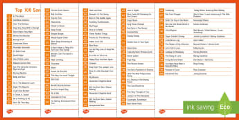 Top 100 Songs of 1930 Overview - Singing, Tips, Elders, Activity Co-ordinators, Care Homes, Elderly Care, 1930s, Music, Quiz, Prompt,