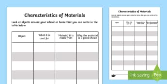 Characteristics of Materials Worksheet - materials, materials worksheet, material properties, characteristics of materials, categorising materials, ks2