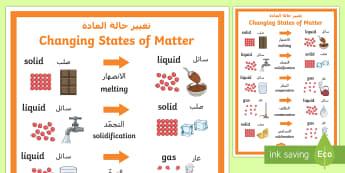 Changing States of Matter Display Poster Arabic/English - melting, heating, freezing, condensation, evaporation, changing matter, ACSSU077, arabic