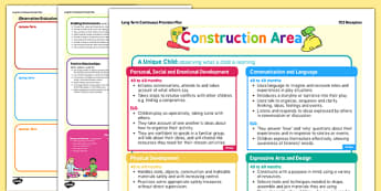 Construction Area Continuous Provision Plan Posters Reception FS2