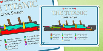 The Titanic Cross Section Poster - titanic, history, display